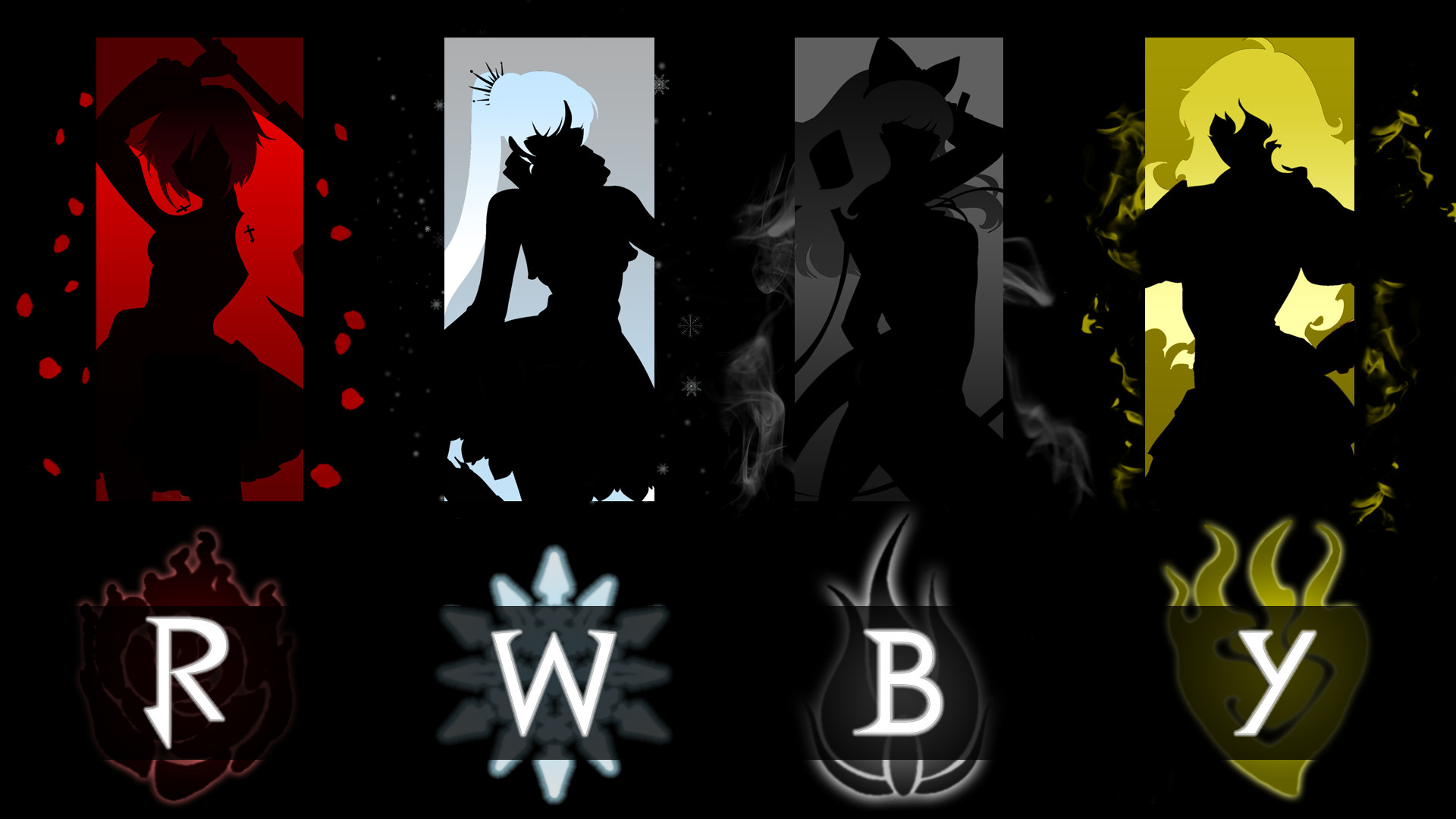 Res: 1920x1080, Image result for rwby