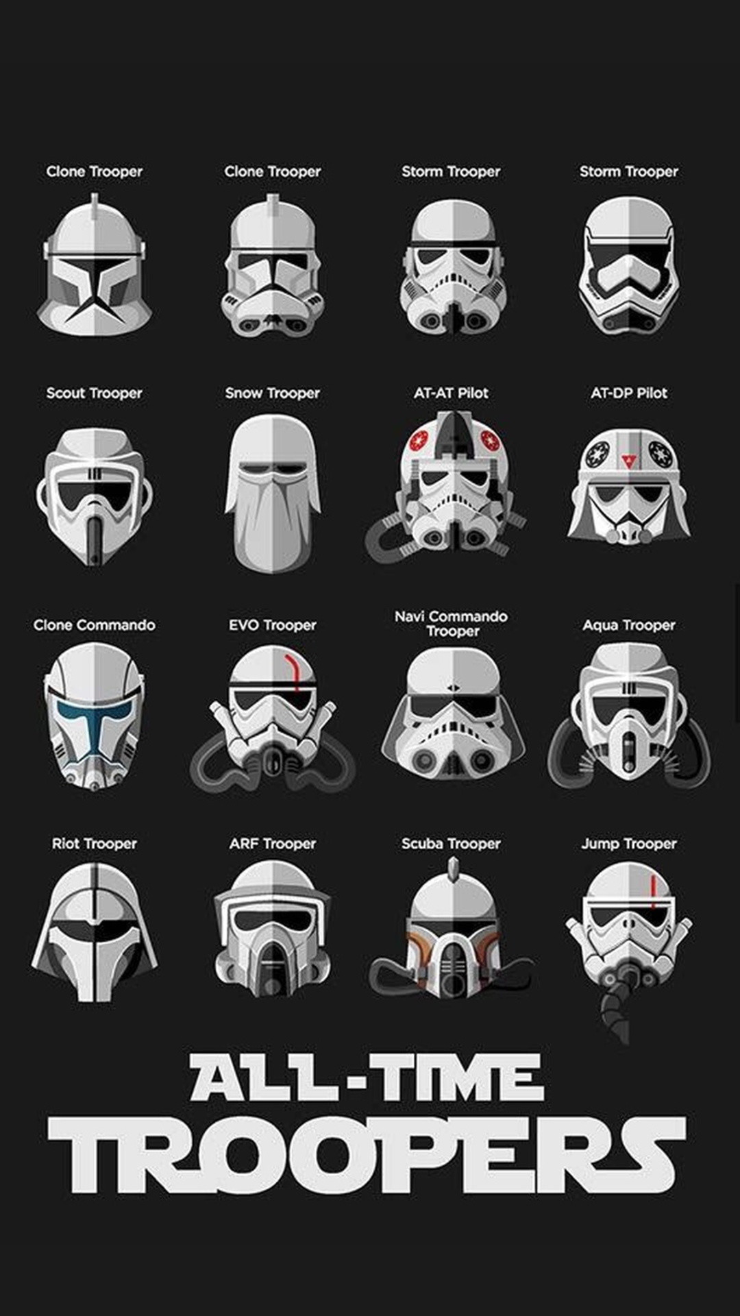 Res: 1080x1920, List of all Stormtroopers Wallpaper