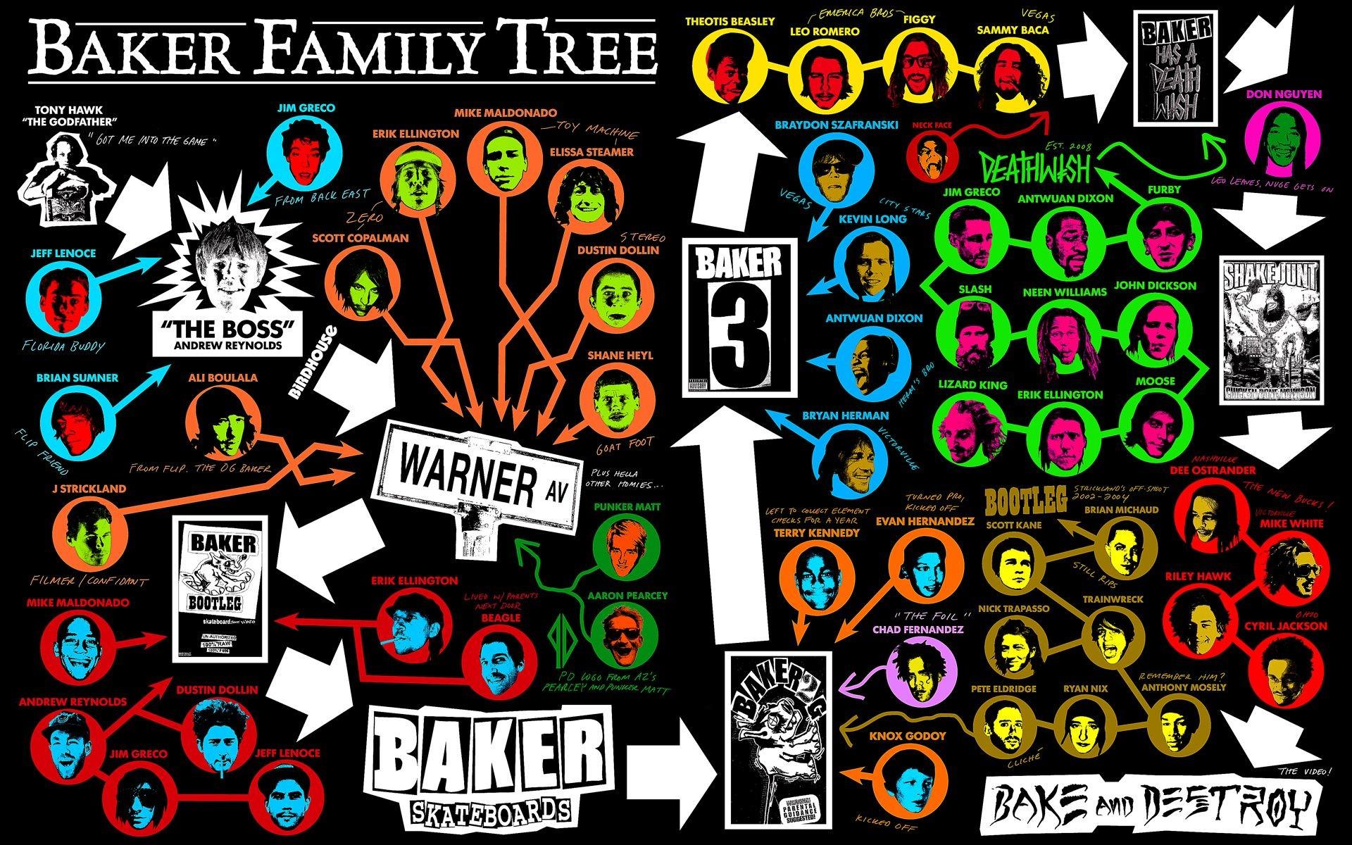Res: 1920x1200, baker skateboards family tree