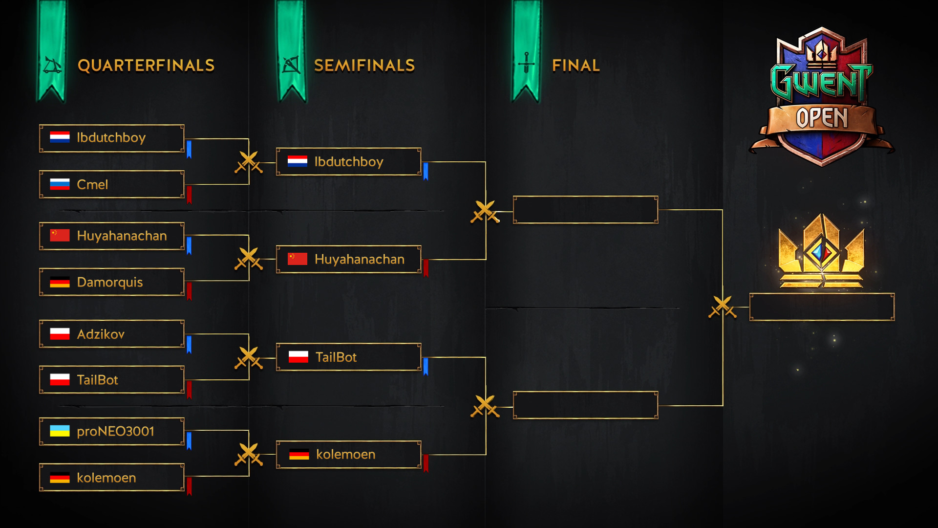 Res: 1920x1080, All to play for – the day two bracket