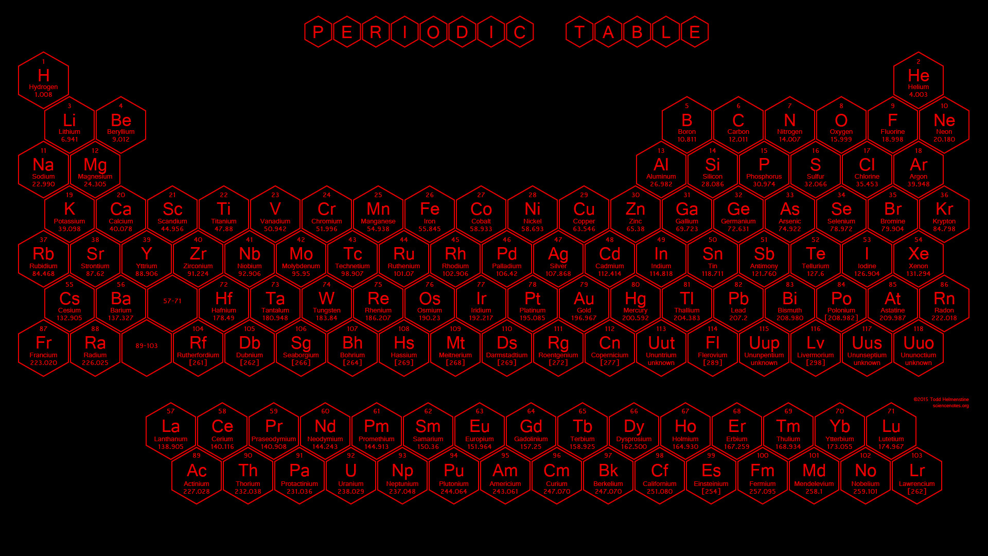 Res: 1920x1080, Red Hexagon Periodic Table - 2015
