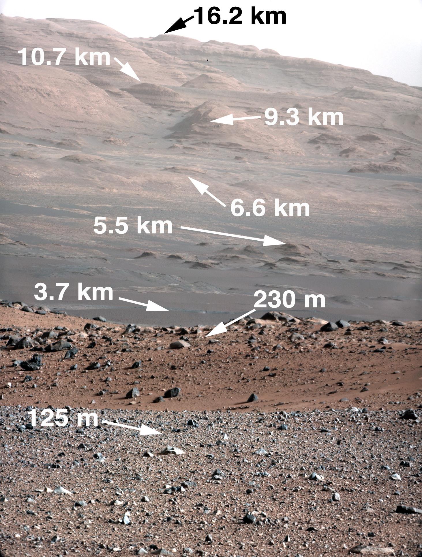Res: 1463x1928, Desktop Wallpaper: Mars as seen by Curiosity