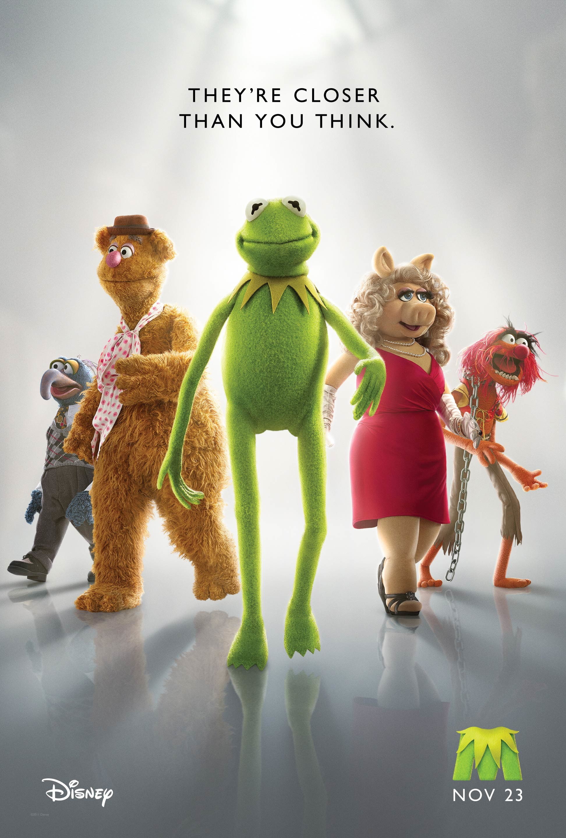 Res: 1944x2880, main Muppet characters from the 2011 Muppets movie wallpaper