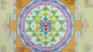 Sri Yantra wallpapers