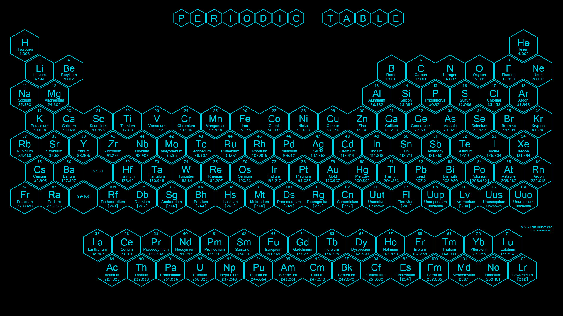 Res: 1920x1080, Cyan Hexagon Periodic Table - 2015