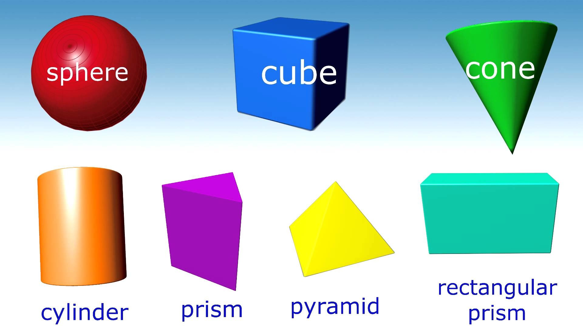 Res: 1920x1080, Pick a 3D Shape - 3D Shapes to Learn About - 3D Shapes for kids