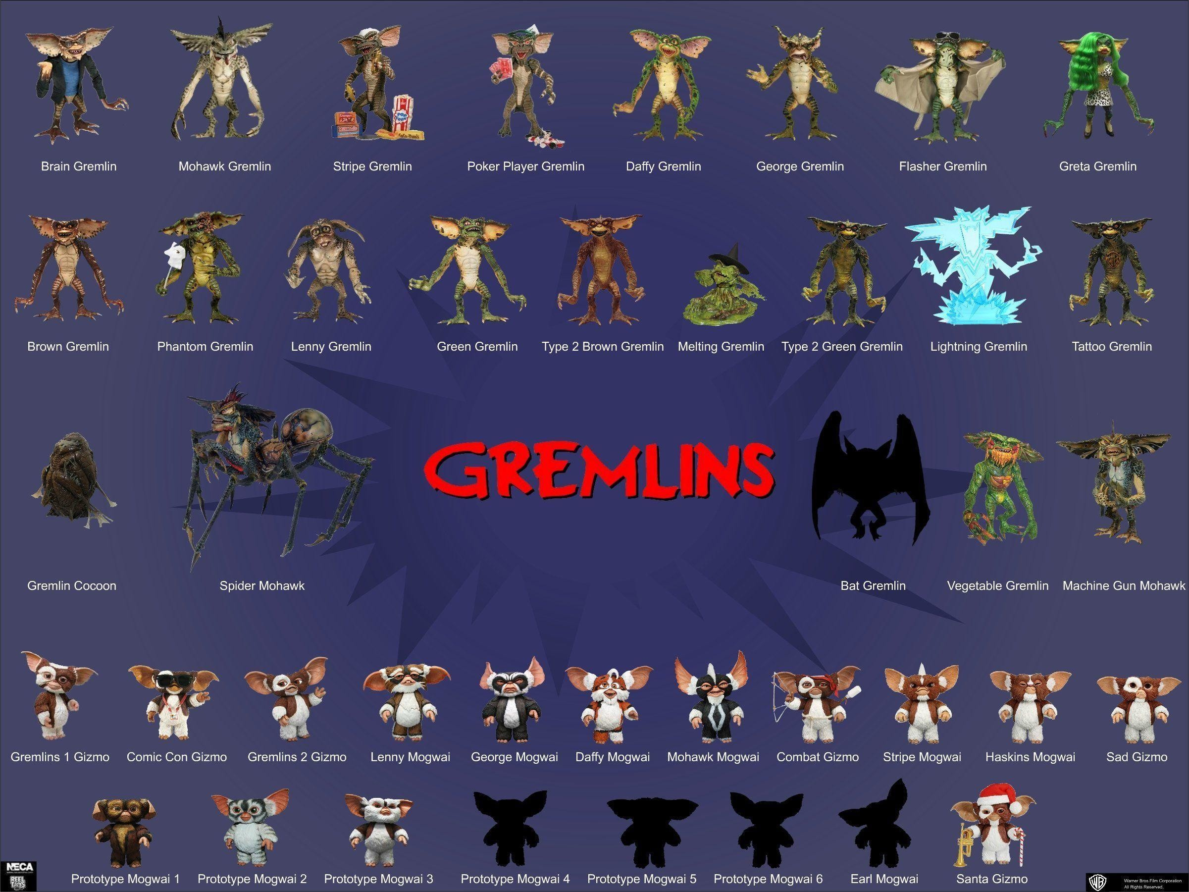 Res: 2401x1801, Gremlins Wallpapers 12 - 2401 X 1801