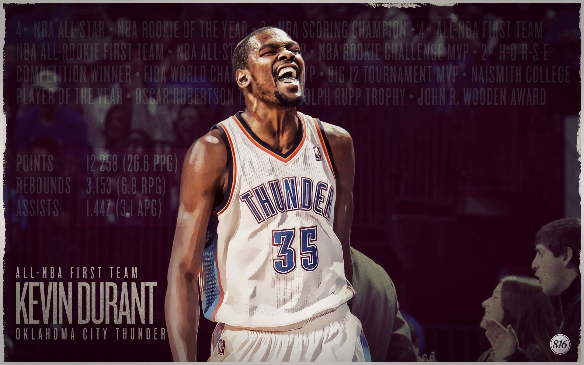 Res: 1920x1200, Kd Wallpaper Lovely Hd Kevin Durant Wallpaper Impremedia