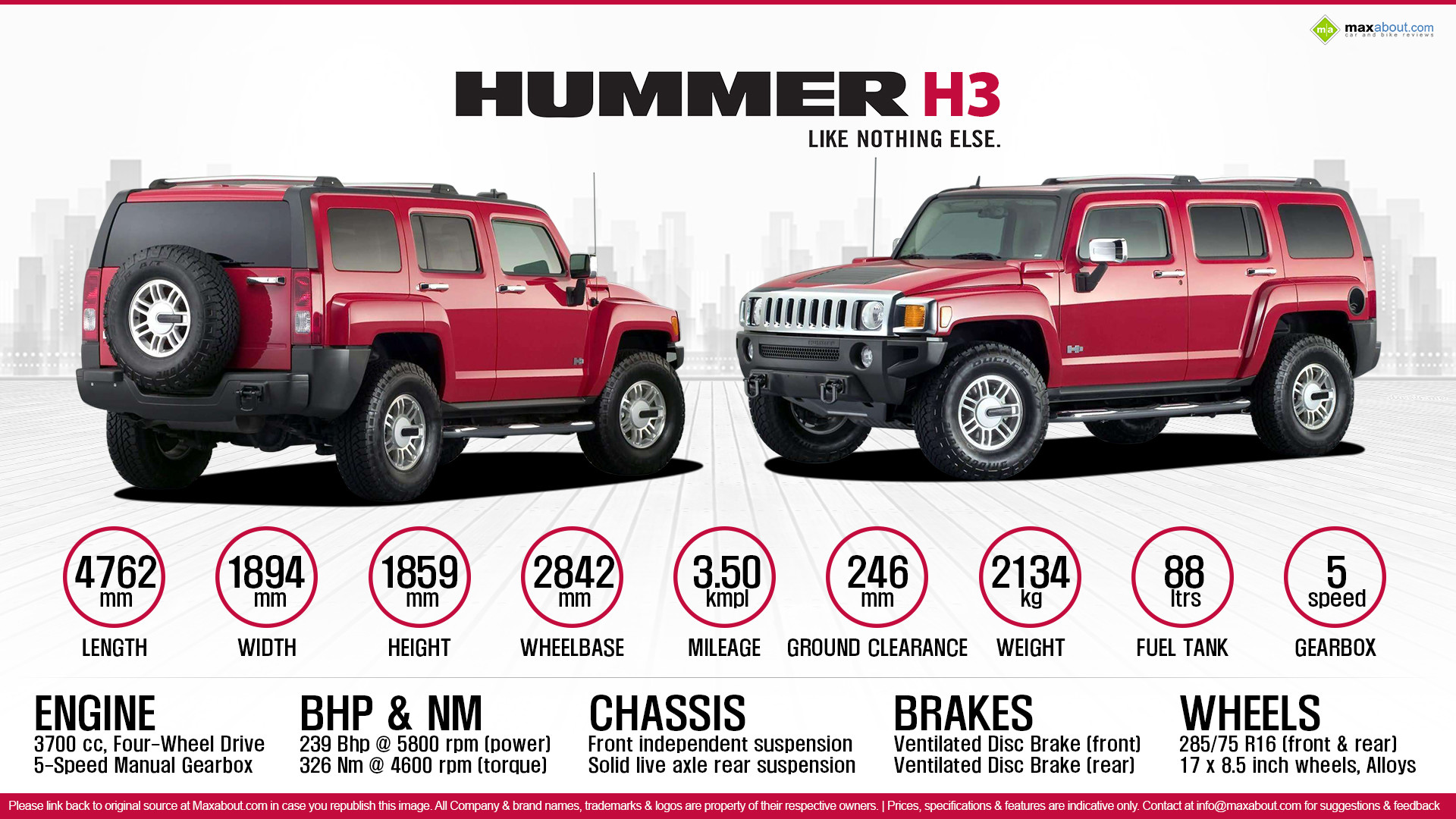 Res: 1920x1080, View Full Size. Quick Facts about Hummer H3