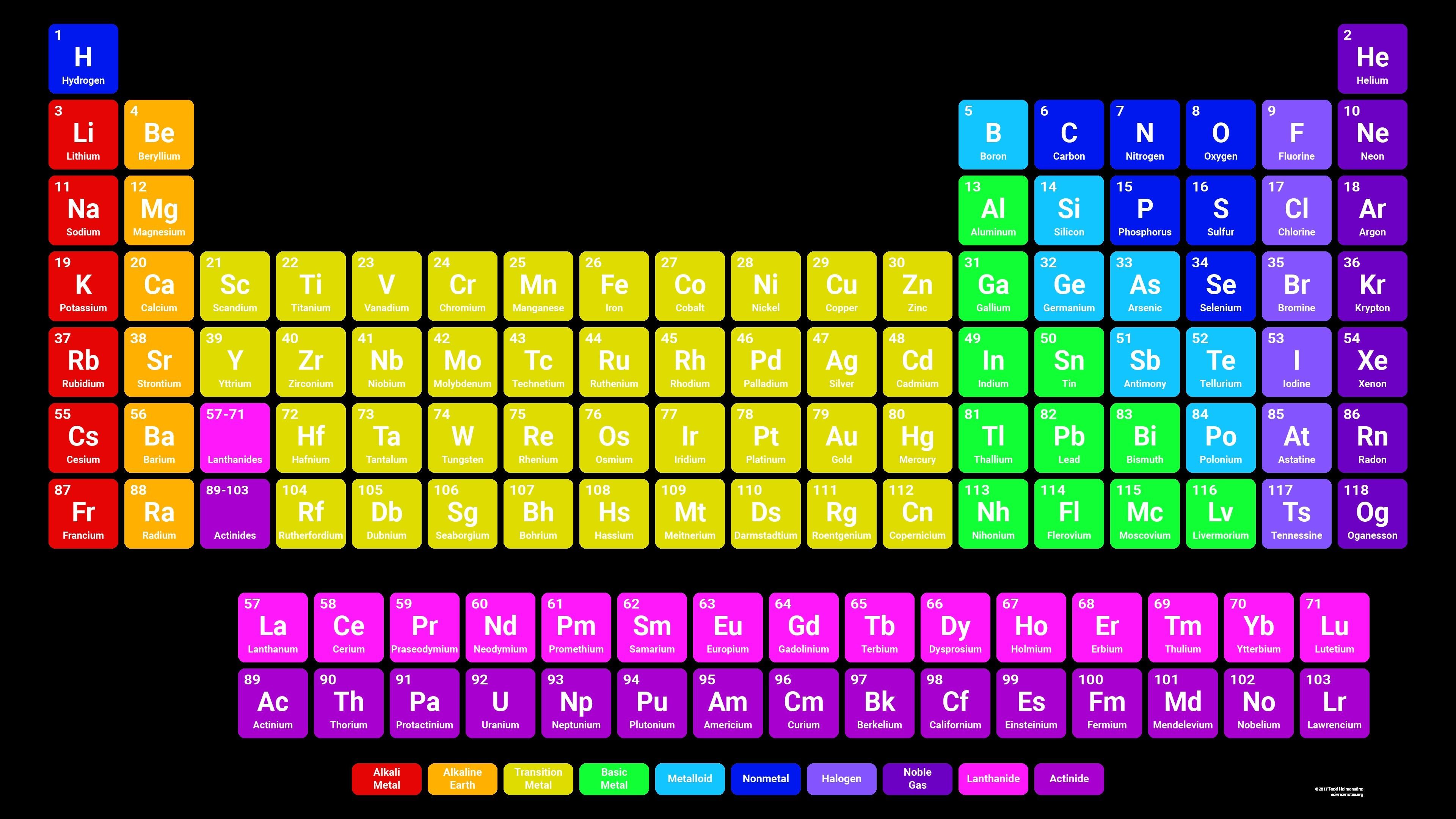 Res: 3840x2160, Periodic Table Colored Save Simple Color Periodic Table Wallpaper Hd  Periodic Table Wallpapers
