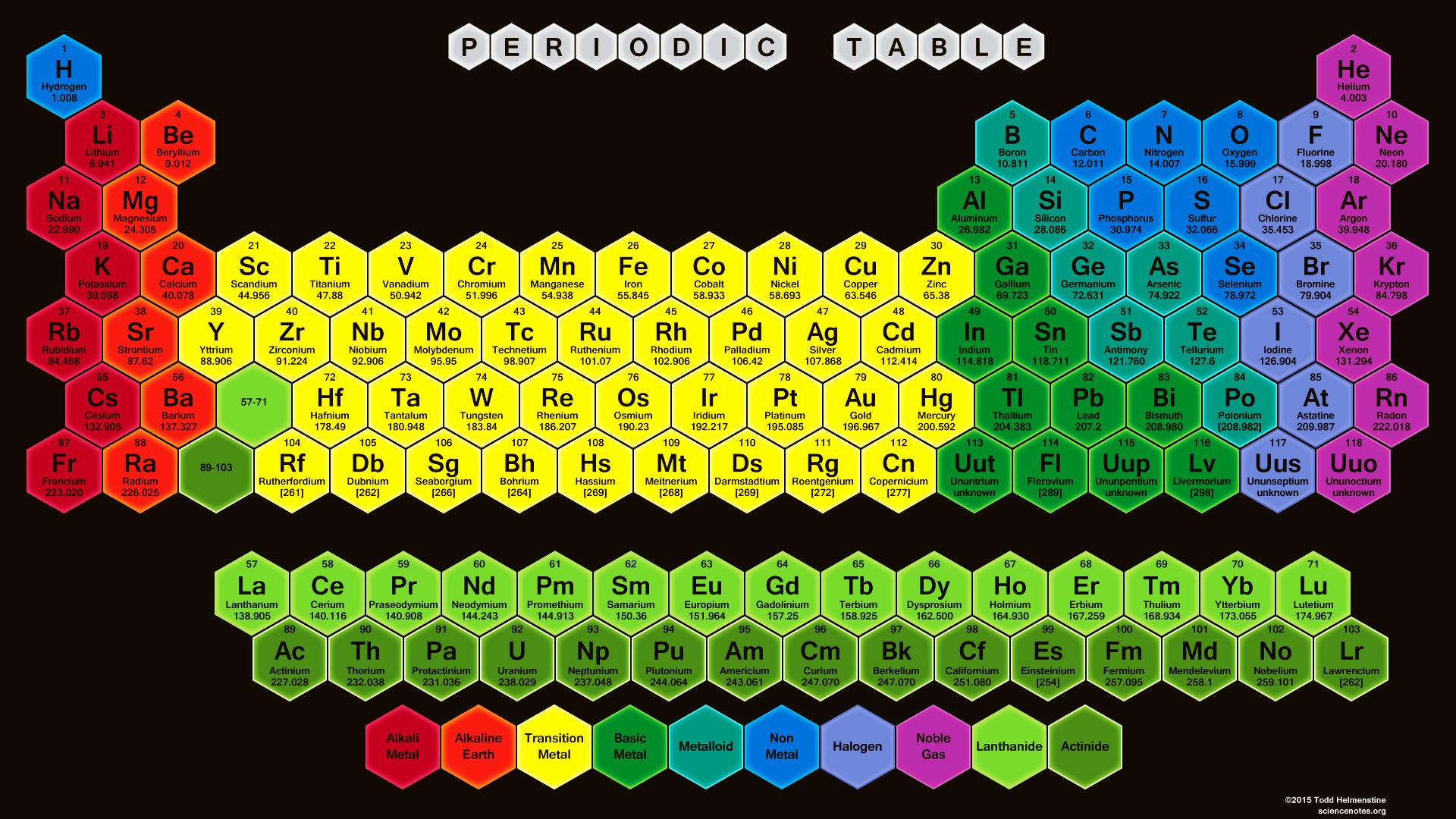 Res: 1920x1080, Color Hexagon Periodic Table Wallpaper