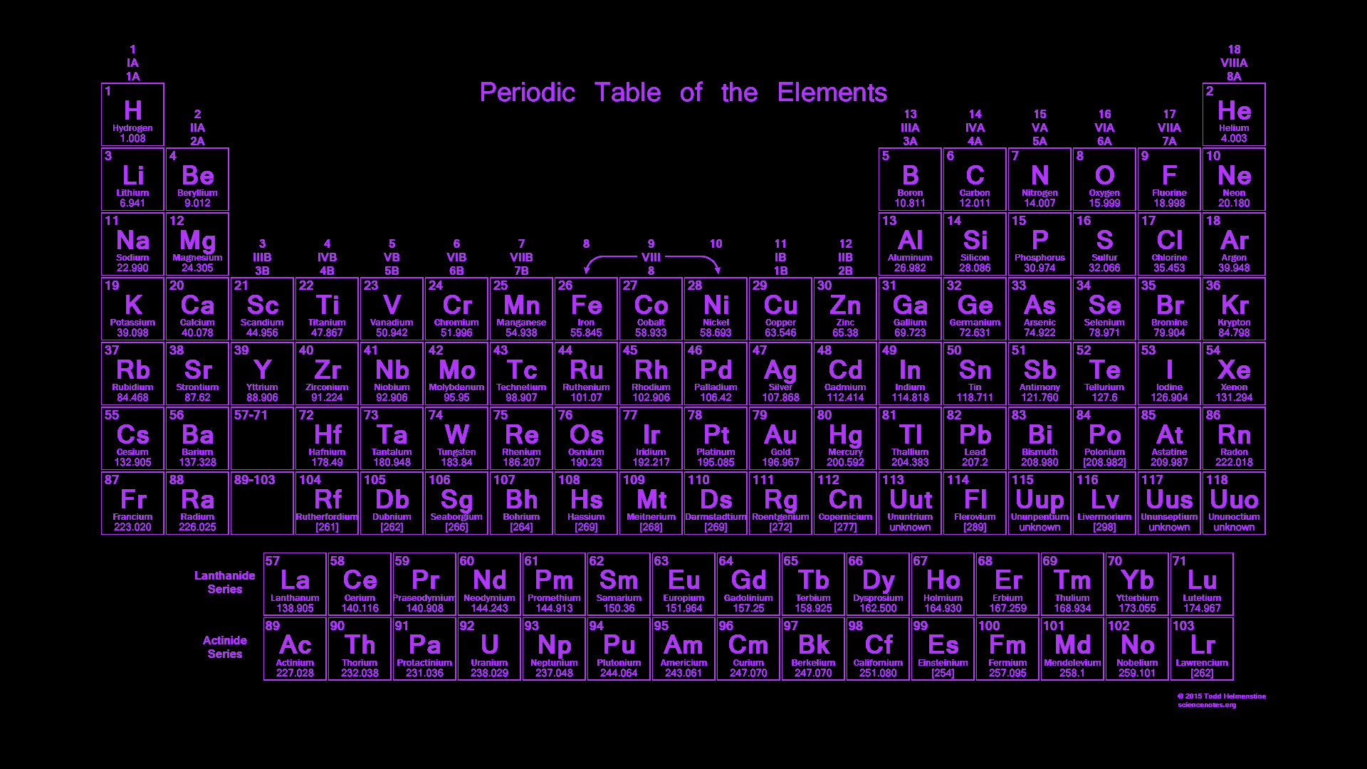 Res: 1920x1080, Periodic Table Wallpaper - Glowing Neon Purple Text