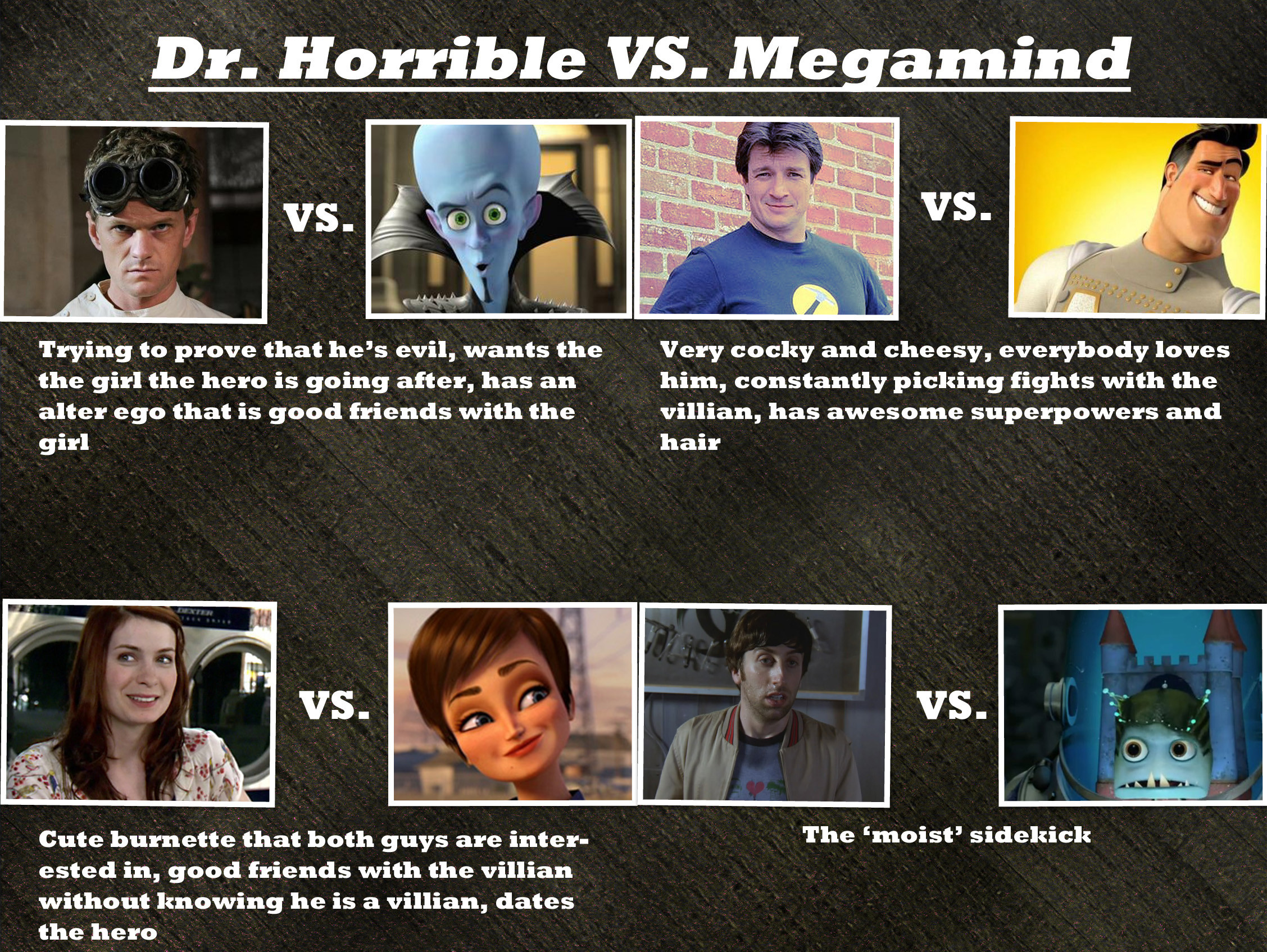 Res: 2255x1695, MegaMind images Megamind vs. Dr. Horrible HD wallpaper and background photos