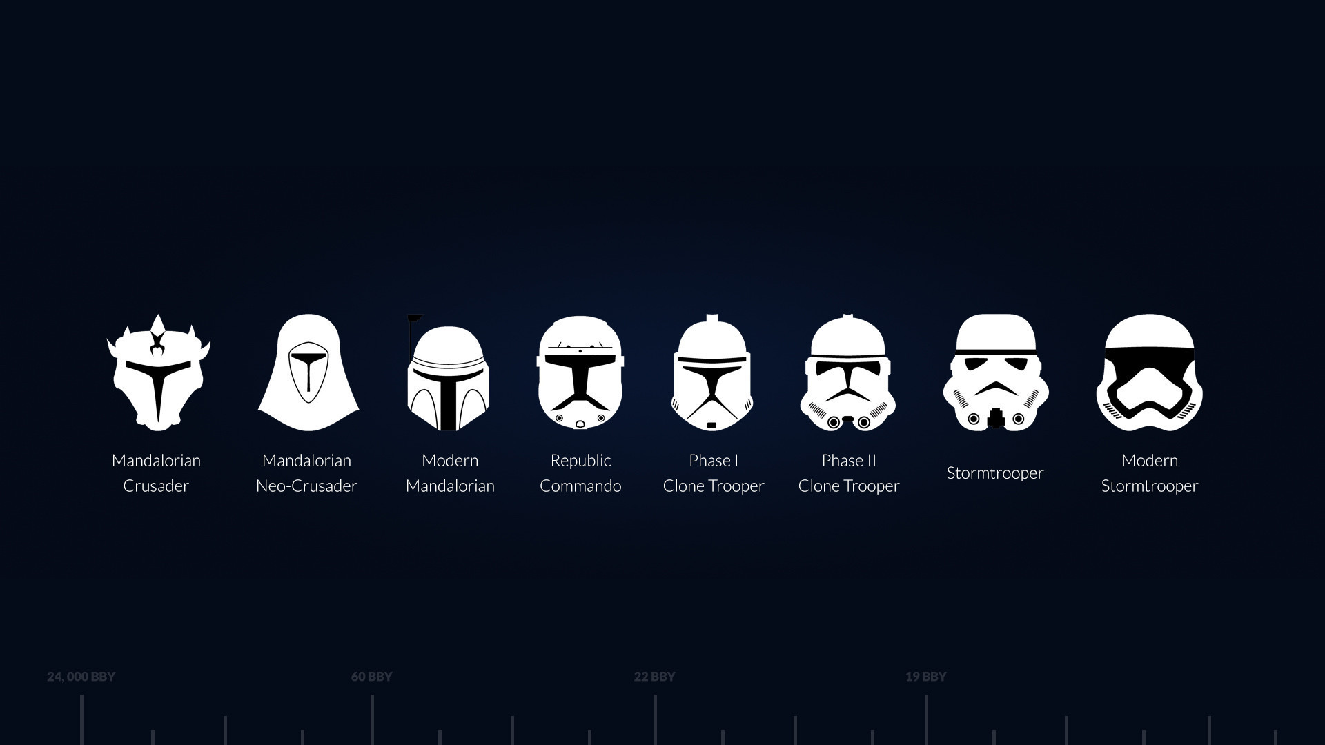 Res: 1920x1080, Movies Wallpaper. Download the following Jedi Code ...
