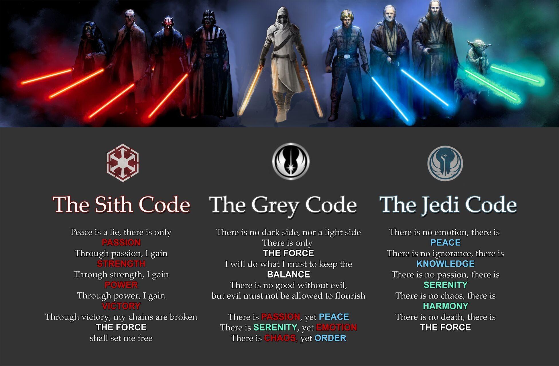 Res: 1952x1278, https://www.dropbox.com/s/li3r0xcupo05ki1/The Grey Jedi Code.jpg?dl=0