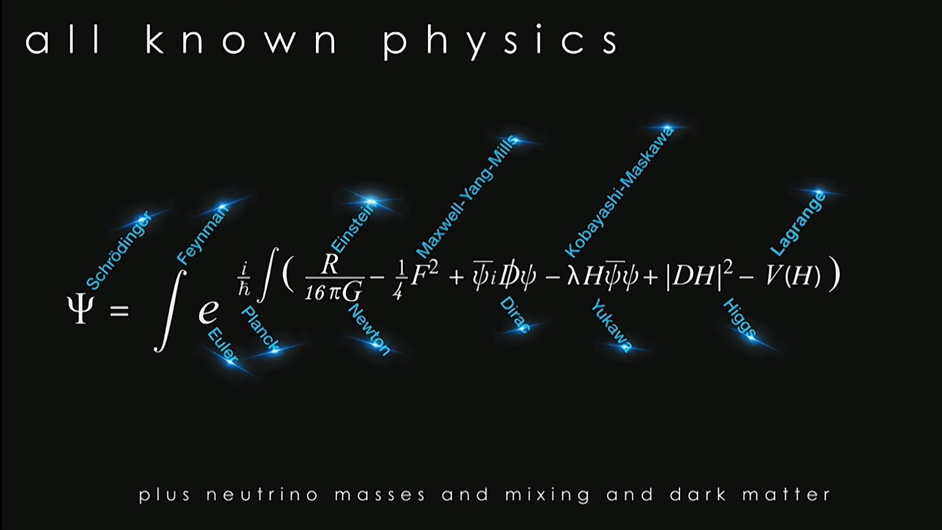 Res: 1920x1080, Almost all of known physics in a single equation. The wavefunction as a  path integral